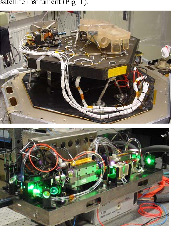 Figure 1. The ALADIN airborne demonstrator A2D receiver optical bench with Fizeau interferometer and ACCD detector (top) and laser transmitter (bottom).