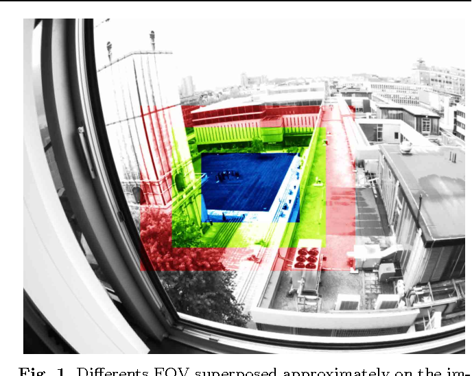 Figure 1 for Hybrid Focal Stereo Networks for Pattern Analysis in Homogeneous Scenes