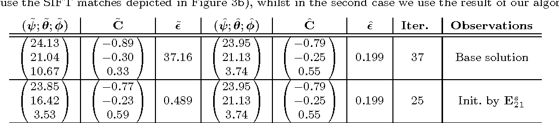 Figure 2 for Hybrid Focal Stereo Networks for Pattern Analysis in Homogeneous Scenes