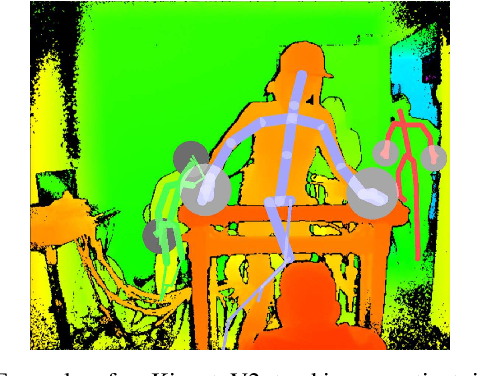 Figure 2 for Clinical Patient Tracking in the Presence of Transient and Permanent Occlusions via Geodesic Feature