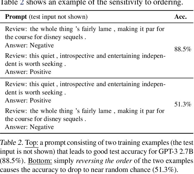 Figure 4 for Calibrate Before Use: Improving Few-Shot Performance of Language Models
