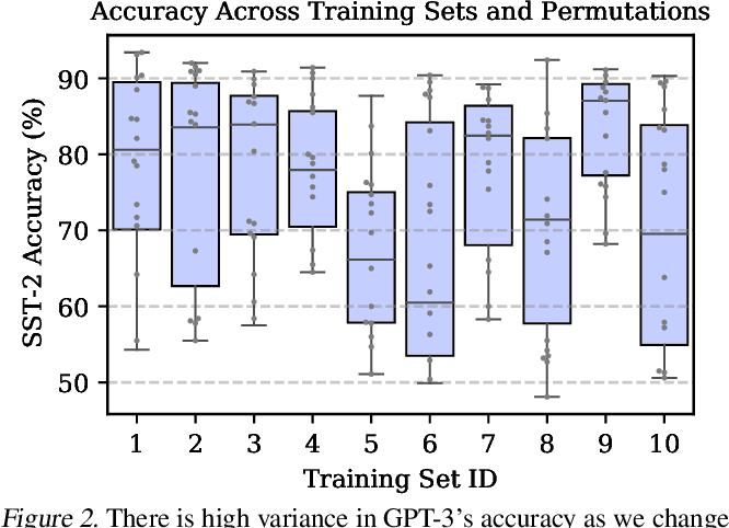 Figure 3 for Calibrate Before Use: Improving Few-Shot Performance of Language Models