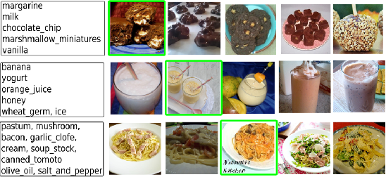 Figure 3 for The Art of Food: Meal Image Synthesis from Ingredients