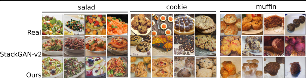 Figure 4 for The Art of Food: Meal Image Synthesis from Ingredients