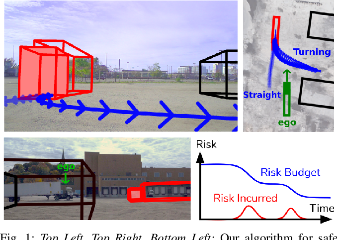 Figure 1 for Planning on a (Risk) Budget: Safe Non-Conservative Planning in Probabilistic Dynamic Environments