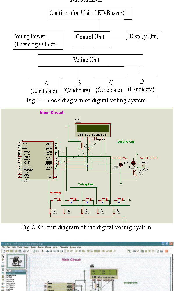 A Preview On Microcontroller Based Electronic Voting Machine