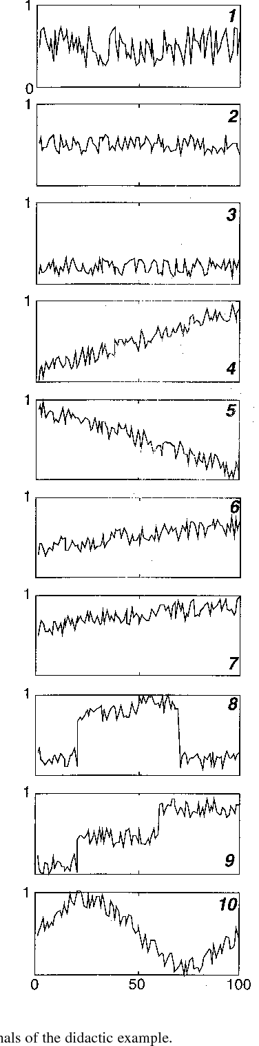 Figure 5 from Multidimensional signal exploration using ...