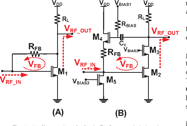 Figure 1 from Highly linear wideband CMOS RF power amplifier
