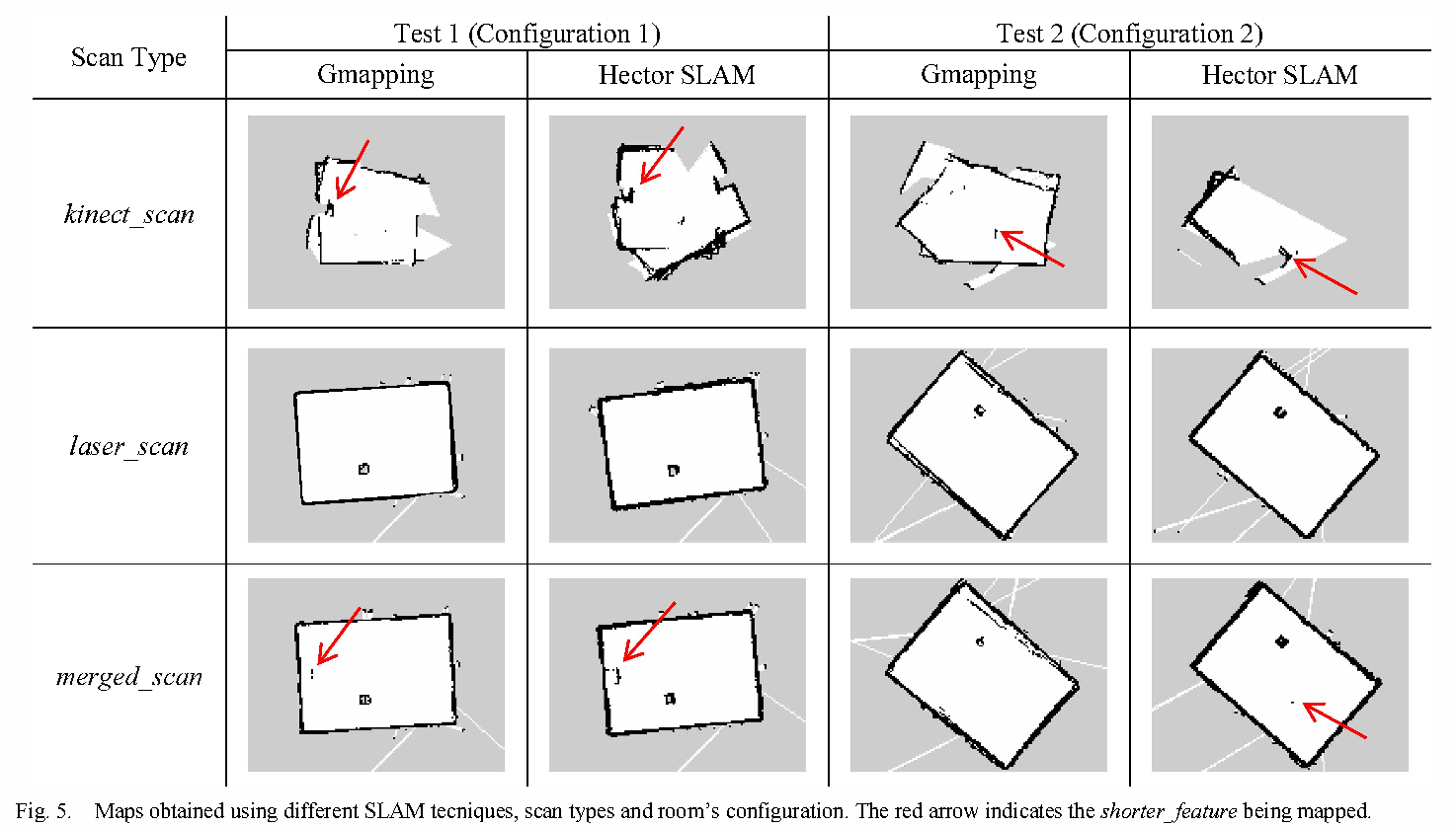 Figure 5 from Improving performance of 2D SLAM methods by
