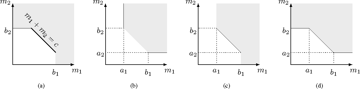 Figure 4 for Classification and Reconstruction of High-Dimensional Signals from Low-Dimensional Features in the Presence of Side Information