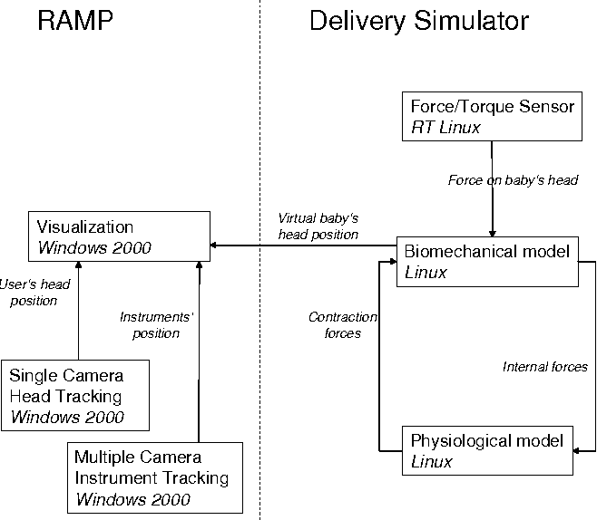 Figure 1 from An Augmented Reality Delivery Simulator for