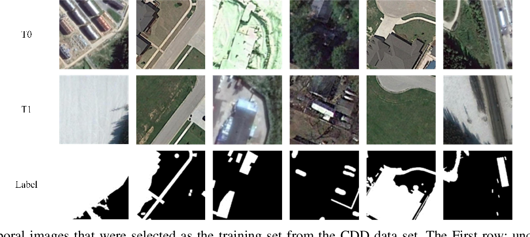Figure 4 for DASNet: Dual attentive fully convolutional siamese networks for change detection of high resolution satellite images
