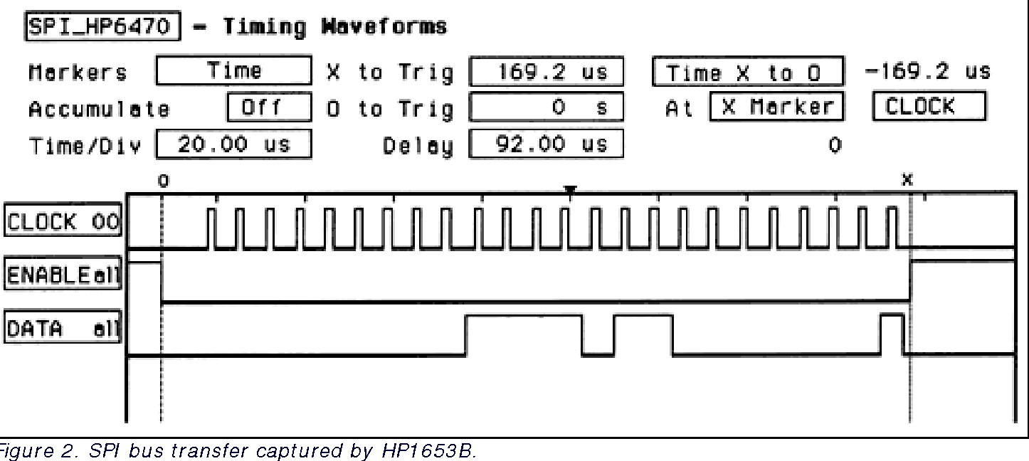 Figure 2 From Measured Loading Speed Of Maxim S Serial Interface Spi Timing Diagram Bus Transfer Captured By Hp1653b