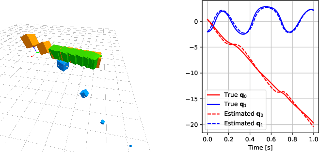 Figure 1 for Augmenting Differentiable Simulators with Neural Networks to Close the Sim2Real Gap
