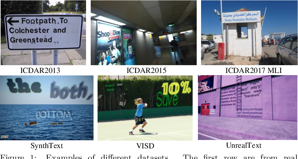 Figure 1 for Synthetic-to-Real Unsupervised Domain Adaptation for Scene Text Detection in the Wild