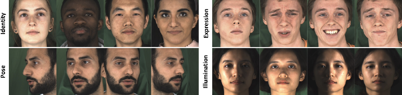 Figure 4 for DeeperForensics-1.0: A Large-Scale Dataset for Real-World Face Forgery Detection