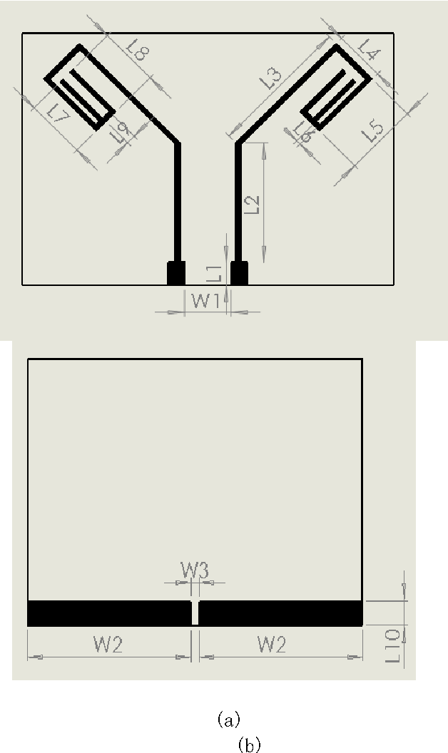 PDF] Dual-Band Dual-Polarized MIMO Antenna Design for GSM
