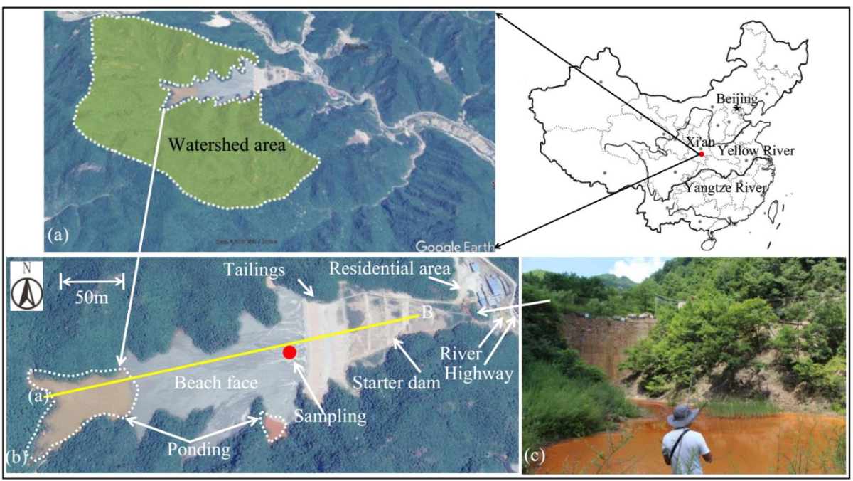 Figure 1 from The Stability of Tailings Dams under Dry-Wet Cycles: A
