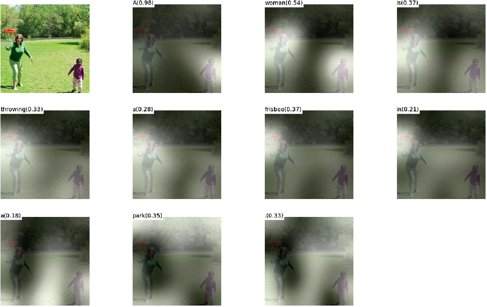 Figure 1 for Show, Attend and Tell: Neural Image Caption Generation with Visual Attention
