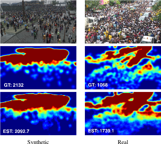 Figure 1 for Leveraging Self-Supervision for Cross-Domain Crowd Counting