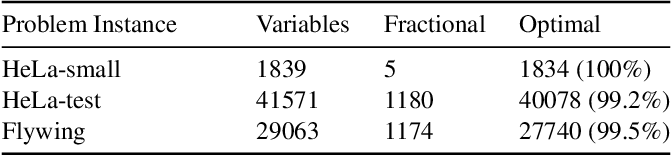 Figure 4 for Moral Lineage Tracing