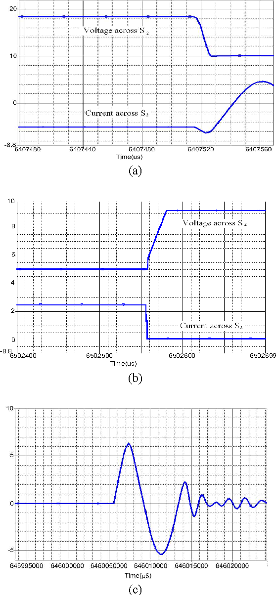 Figure 15 from jpe 13 1 5 novel zero voltage switching bridgeless simulation results a voltage and current across main switches s2 publicscrutiny Gallery