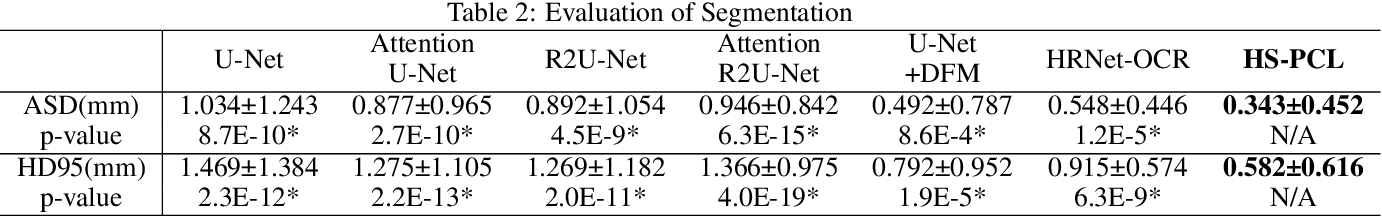 Figure 4 for Anatomy-Guided Parallel Bottleneck Transformer Network for Automated Evaluation of Root Canal Therapy