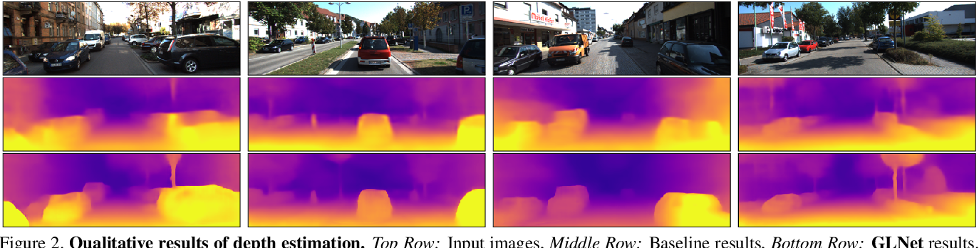Figure 3 for Self-supervised Learning with Geometric Constraints in Monocular Video: Connecting Flow, Depth, and Camera