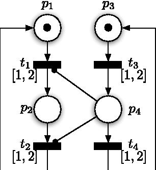 Fig. 7. Petri net representation of the modified G/G/1/2/2 preemptive queue.