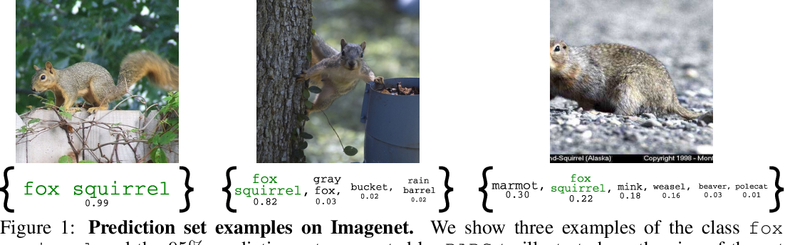 Figure 1 for Uncertainty Sets for Image Classifiers using Conformal Prediction