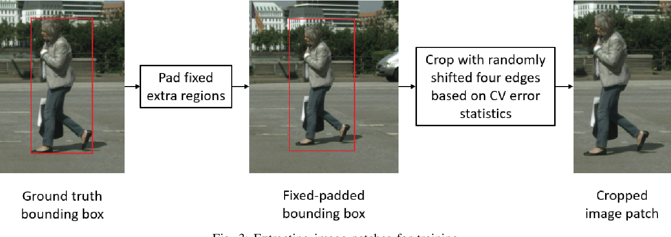 Figure 3 for DeepBbox: Accelerating Precise Ground Truth Generation for Autonomous Driving Datasets