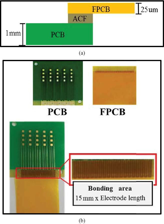 50M 1.5mm 50*1.5mm ACF tape Hitachi AC7206-U ACF tape