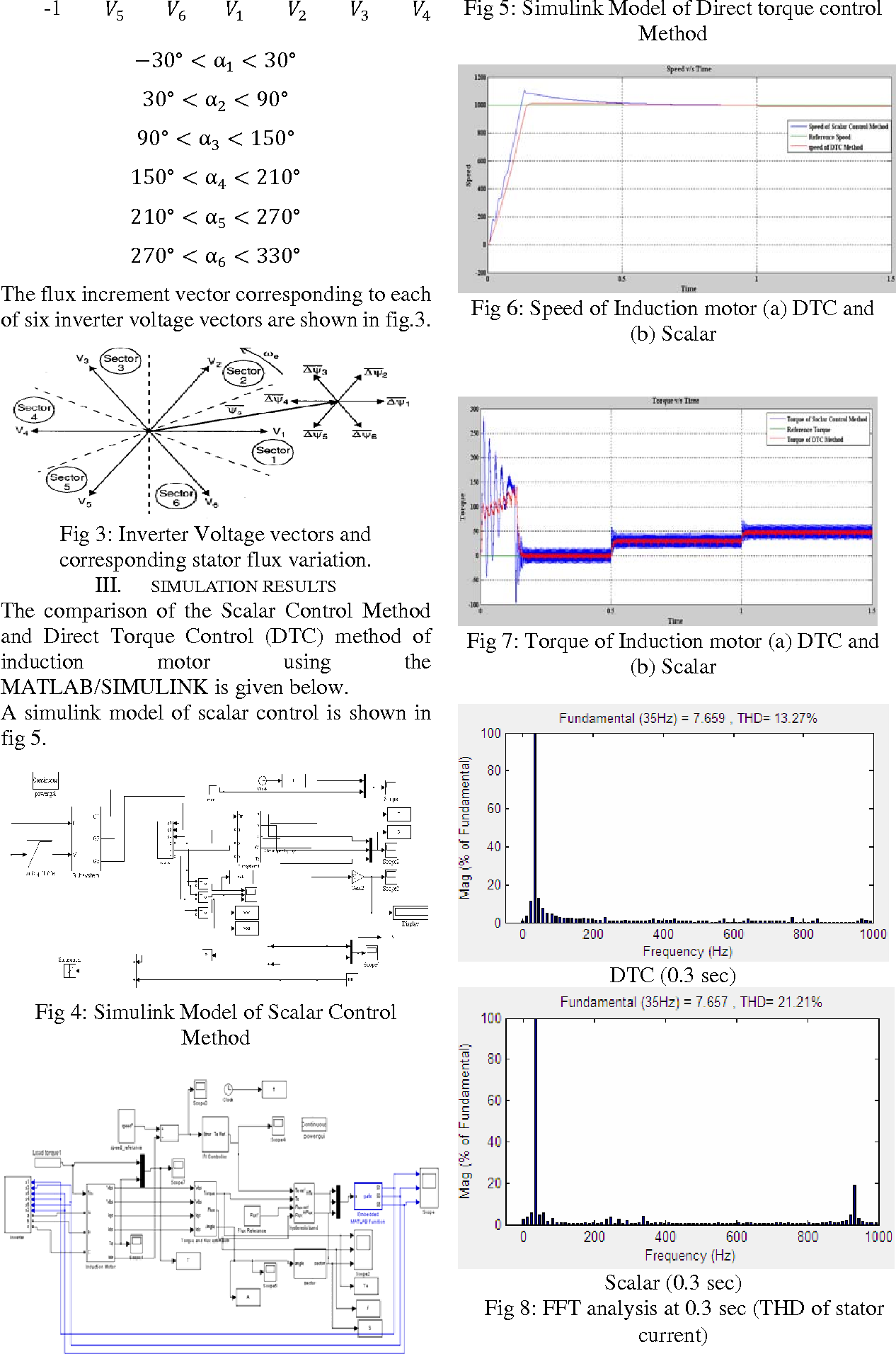 PDF] COMPARATIVE ANALYSIS BETWEEN SCALAR CONTROL AND DIRECT TORQUE