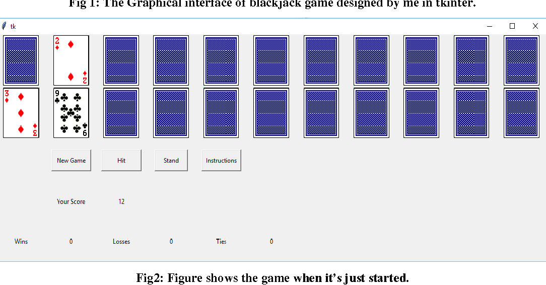Blackjack Game Using Object Oriented Programming Methodology And