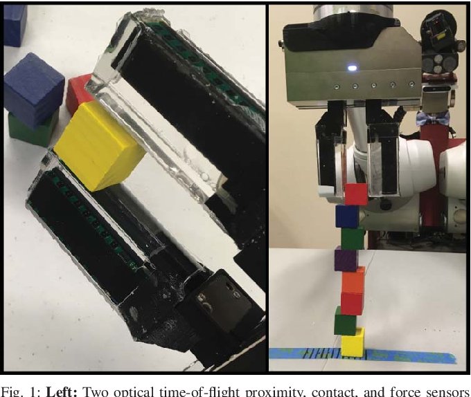 Figure 1 for Improved Proximity, Contact, and Force Sensing via Optimization of Elastomer-Air Interface Geometry