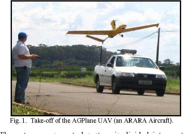 Fig. 1. Take-off of the AGPlane UAV (an ARARA Aircraft).