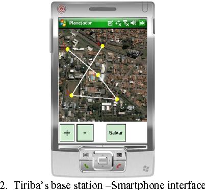 Fig. 2. Tiriba's base station –Smartphone interface.