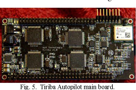 Fig. 5. Tiriba Autopilot main board.