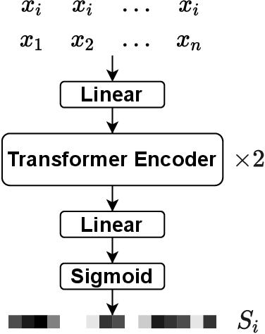 Figure 2 for The DKU-Duke-Lenovo System Description for the Third DIHARD Speech Diarization Challenge
