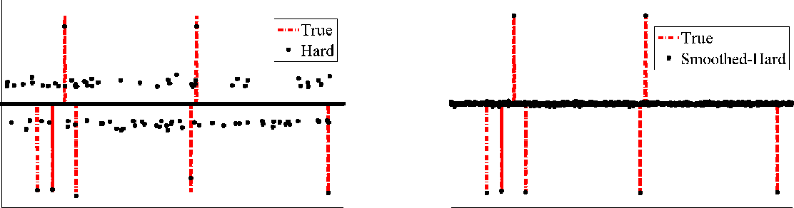 Figure 2 for From Denoising to Compressed Sensing