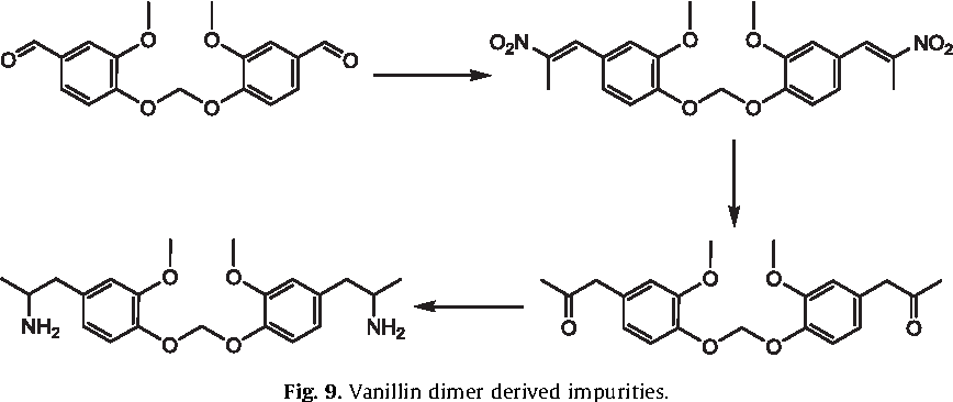 Figure 9 from Synthesis and impurity profiling of MDMA prepared from