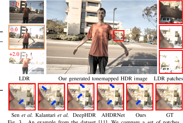 Figure 4 for HDR-GAN: HDR Image Reconstruction from Multi-Exposed LDR Images with Large Motions