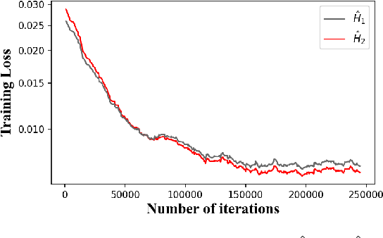 Figure 2 for HDR-GAN: HDR Image Reconstruction from Multi-Exposed LDR Images with Large Motions
