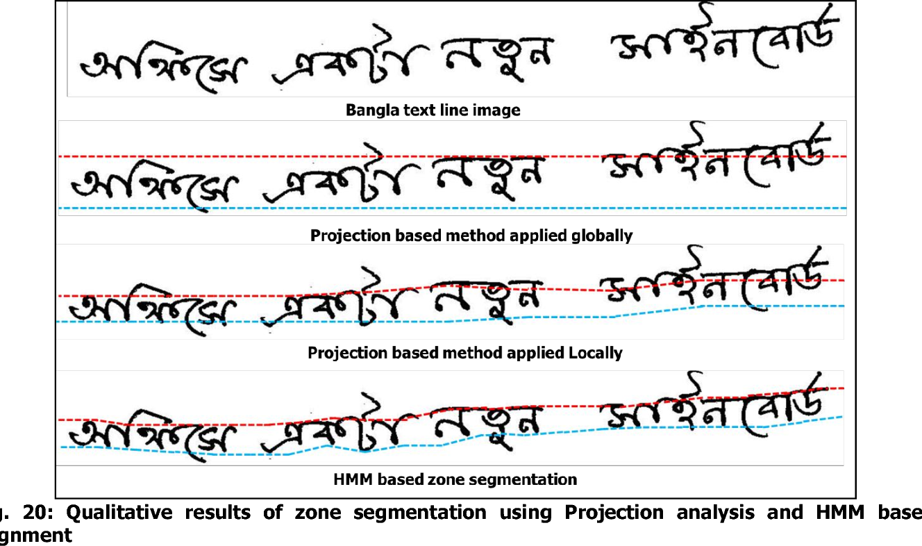 Figure 1 for Zone-based Keyword Spotting in Bangla and Devanagari Documents