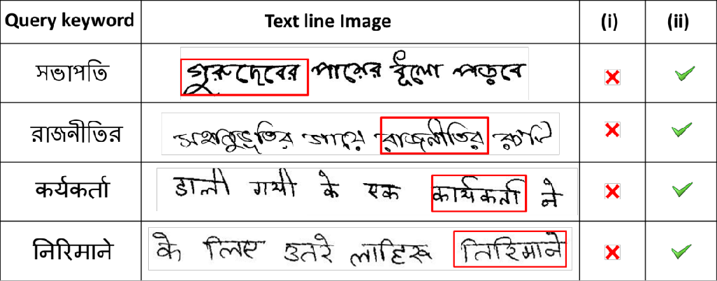 Figure 2 for Zone-based Keyword Spotting in Bangla and Devanagari Documents
