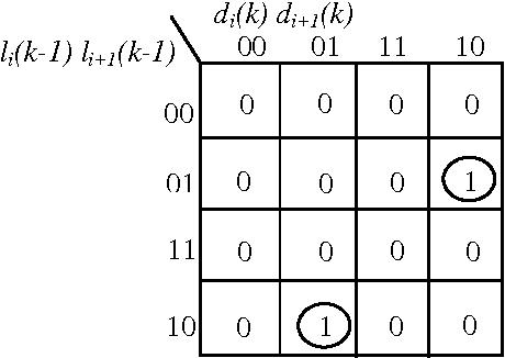 Figure 3. Transitions between adja