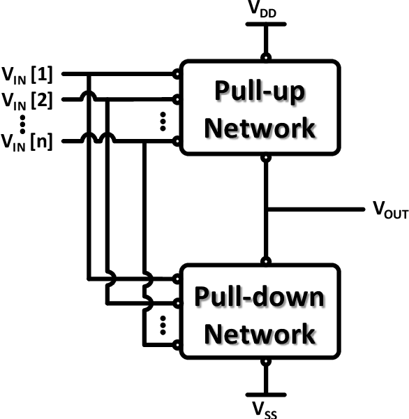 Figure 5 4 from Nano-Electro-Mechanical (NEM) Relay Devices