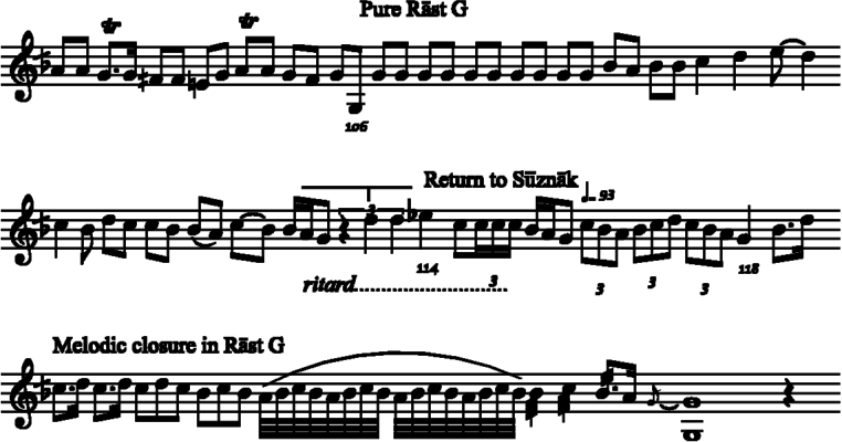 Figure 33 from Aural Analysis of Arabic Improvised Instrumental