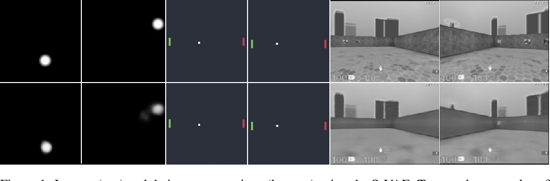 Figure 1 for Unsupervised Learning of slow features for Data Efficient Regression