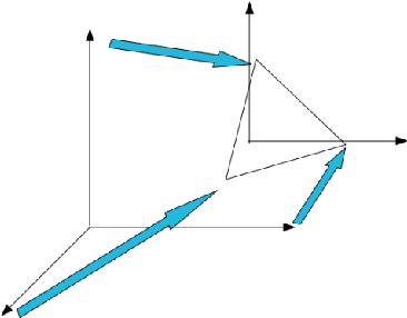 Figure 1 for Learning Hierarchical Sparse Representations using Iterative Dictionary Learning and Dimension Reduction
